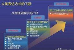 <b>2019年中国重工矿山机械产业竞争新格局</b>