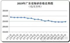 <b>加大非法采砂整治力度河砂,海砂环比上升1.86%广</b>