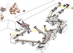 半干法制砂生产线如何设计方案?生产设备挑选及7大设计关键点详细介绍!